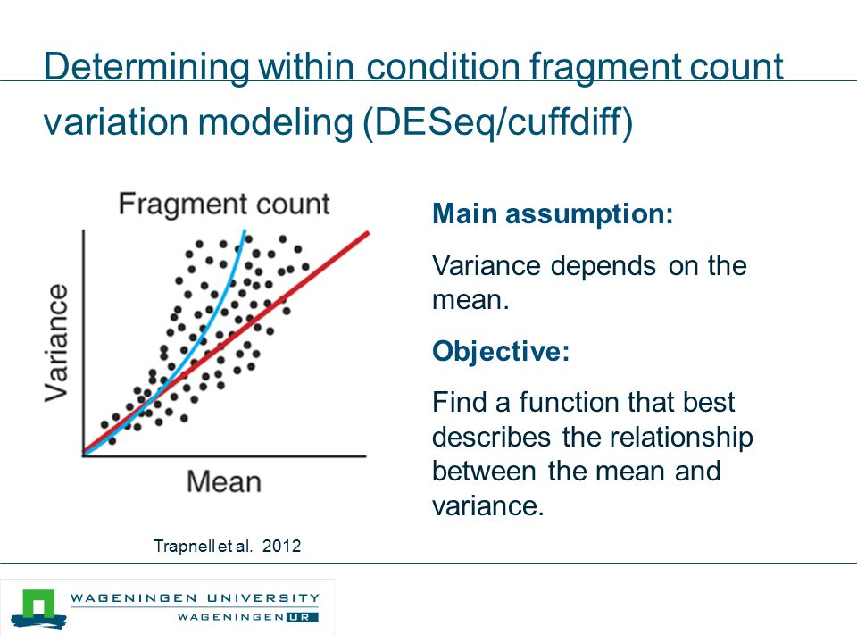 Determining within condition fragment count variation modeling (DESeq/cuffdiff)