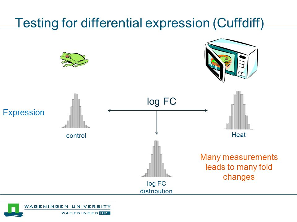 Testing for differential expression (Cuffdiff)