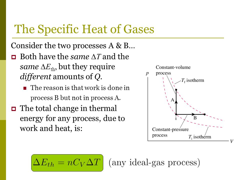 The Specific Heat of Gases