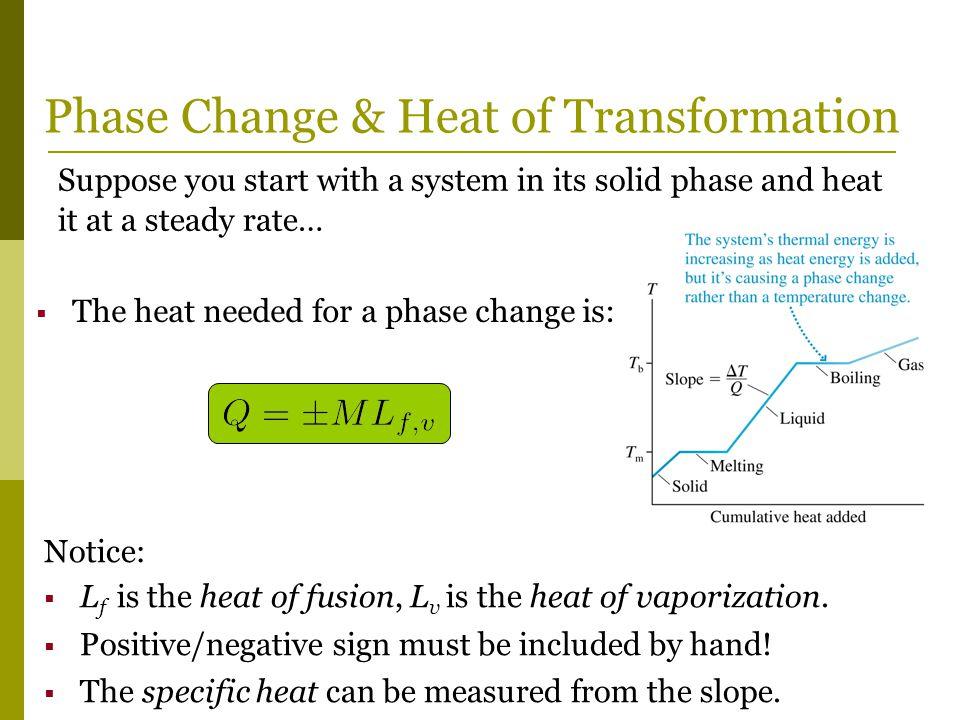 Phase Change & Heat of Transformation