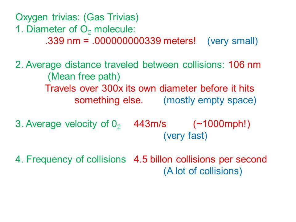 Oxygen trivias: (Gas Trivias)