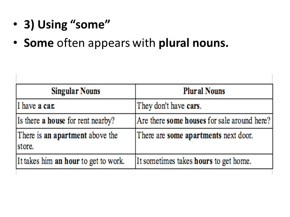 3) Using some Some often appears with plural nouns.