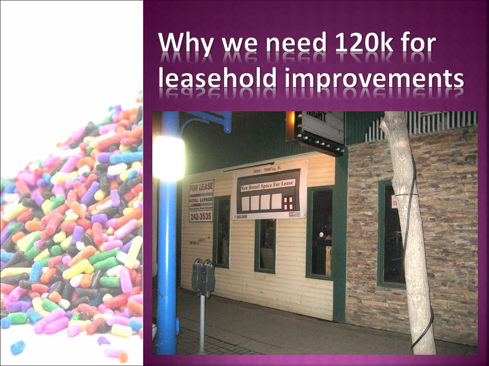 Why we need 120k for leasehold improvements