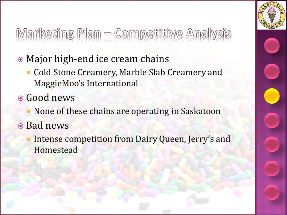 Marketing Plan – Competitive Analysis
