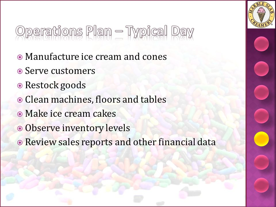 Operations Plan – Typical Day
