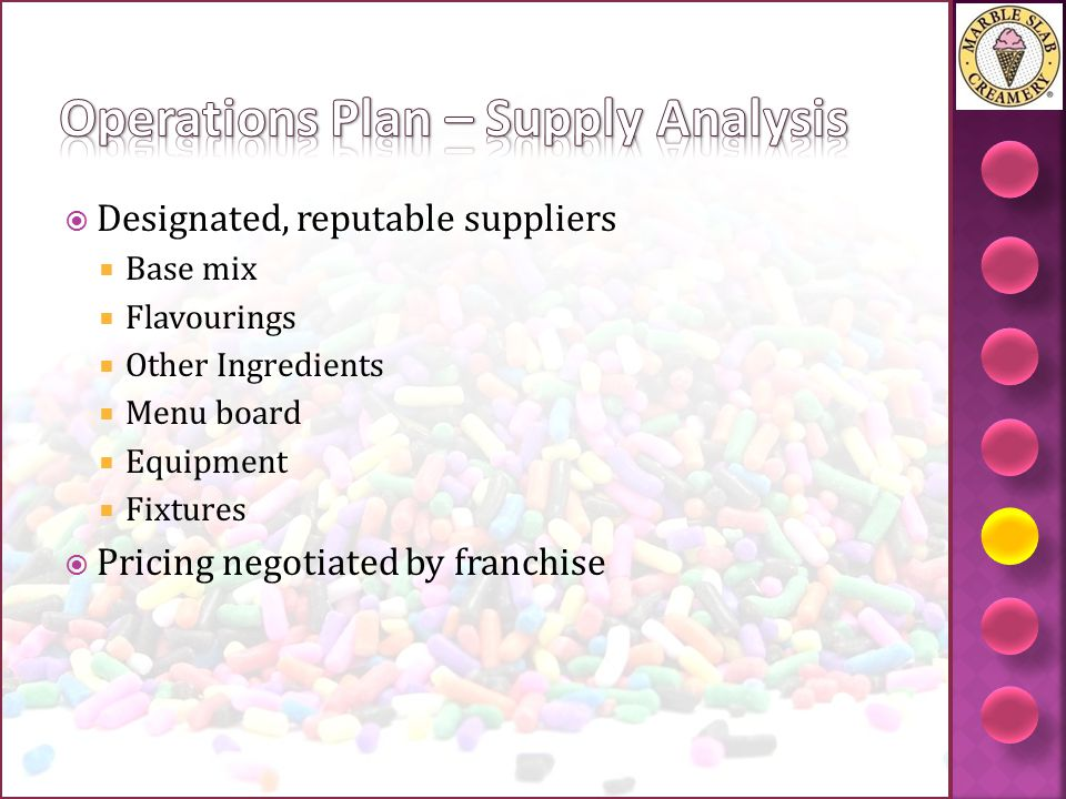 Operations Plan – Supply Analysis