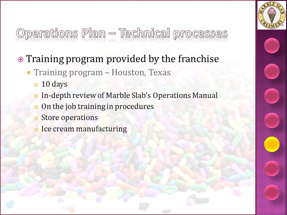 Operations Plan – Technical processes