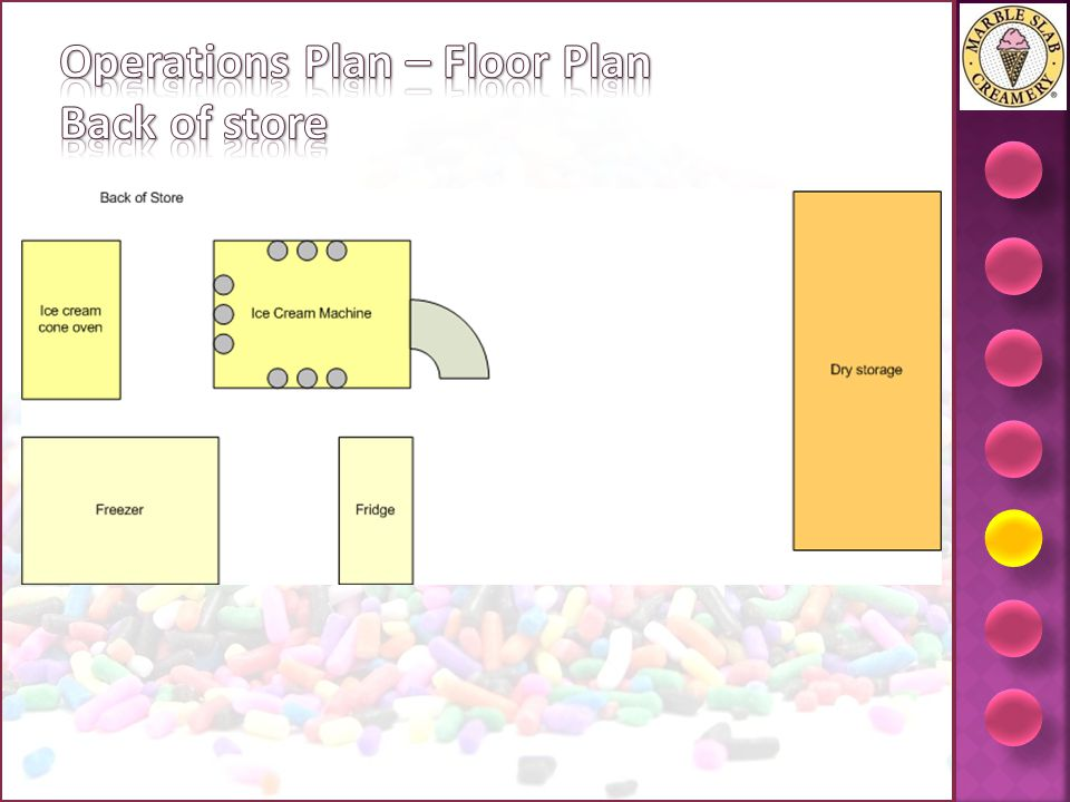 Operations Plan – Floor Plan Back of store