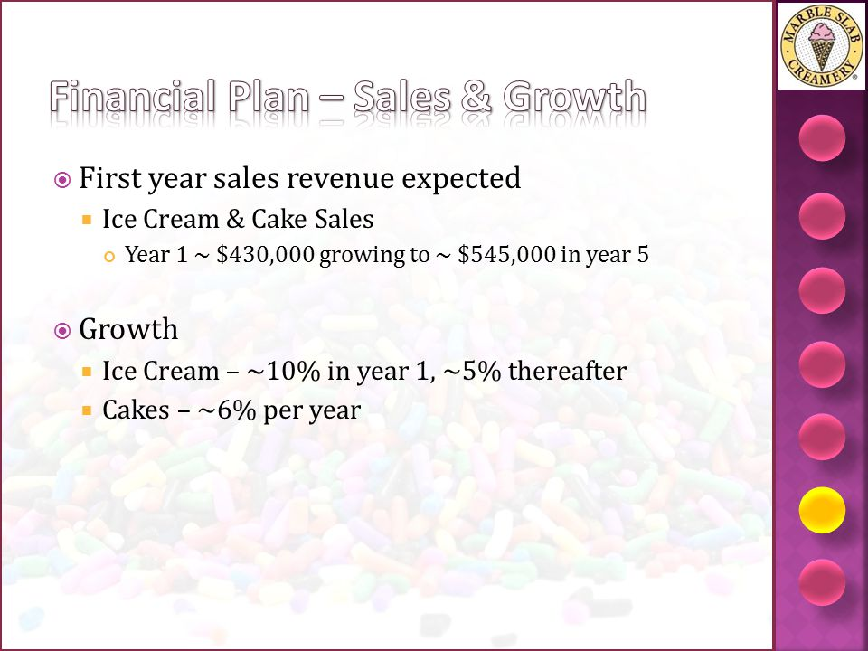 Financial Plan – Sales & Growth