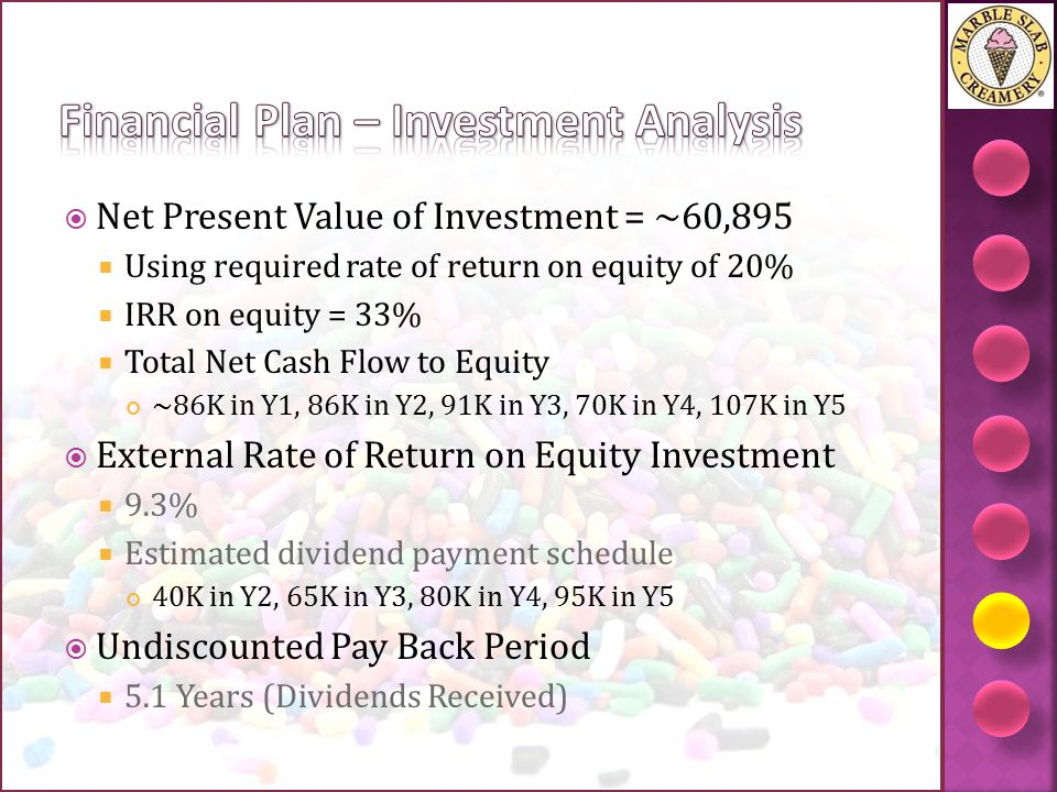 Financial Plan – Investment Analysis