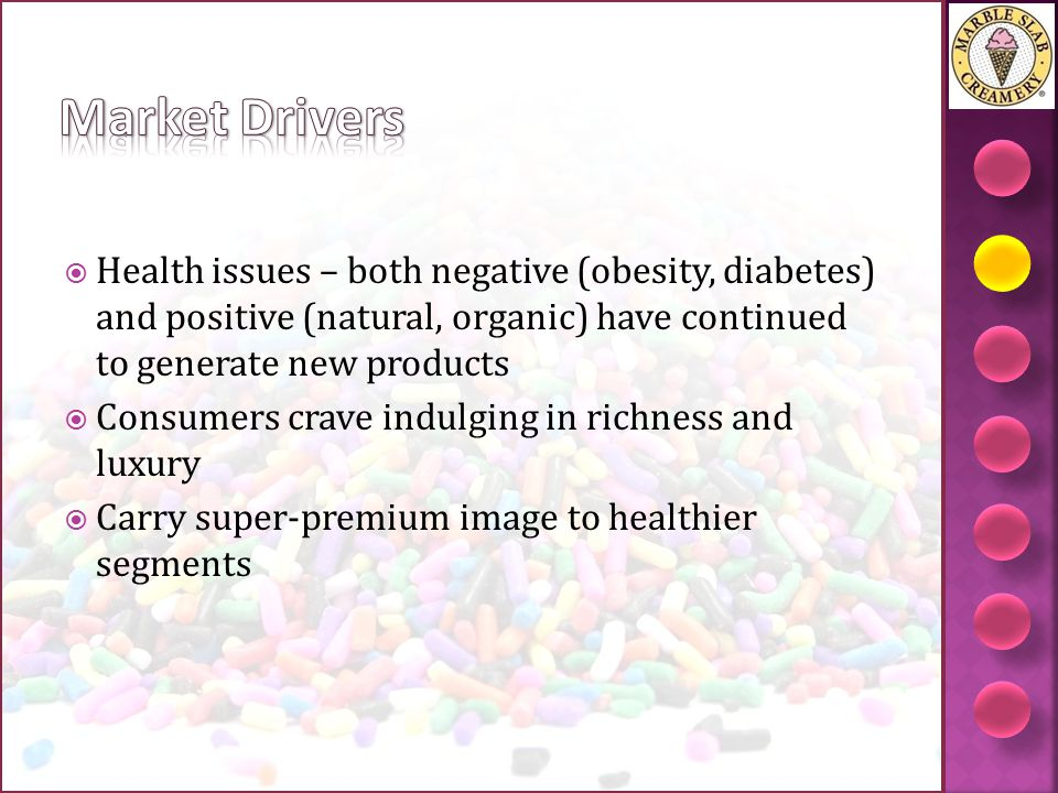 Market Drivers Health issues – both negative (obesity, diabetes) and positive (natural, organic) have continued to generate new products.