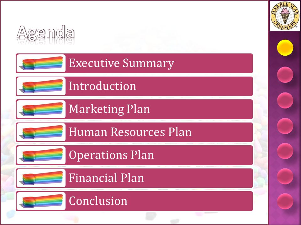 Agenda Executive Summary Introduction Marketing Plan