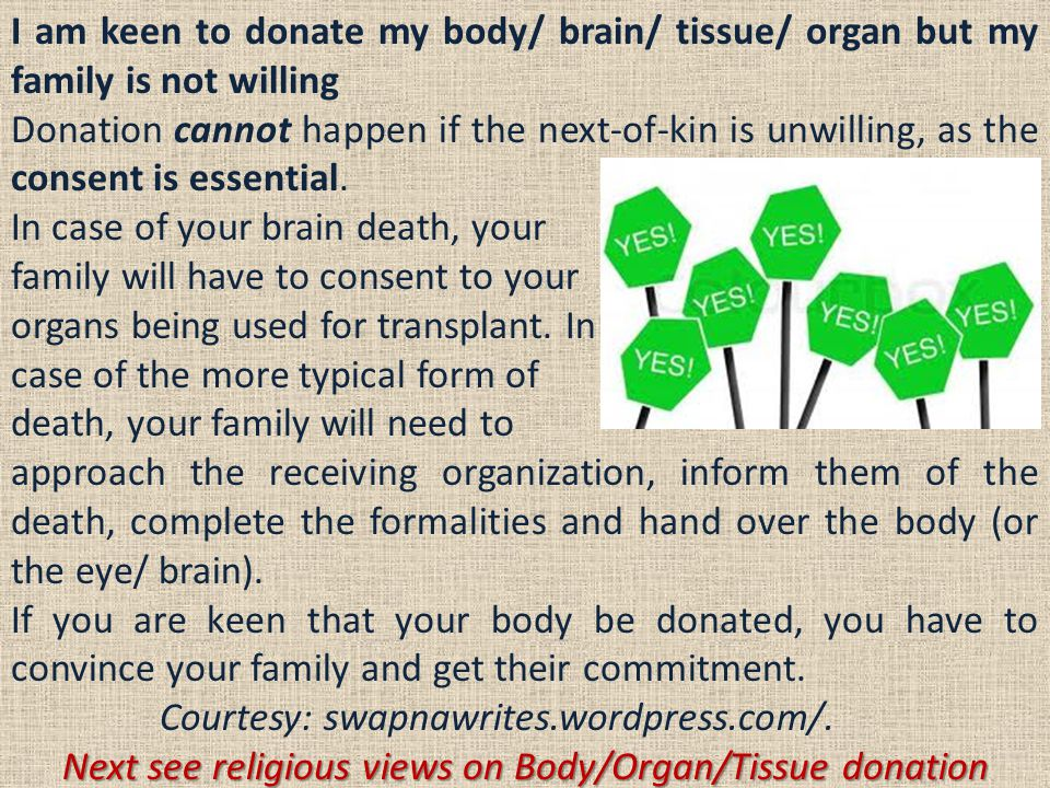 Next see religious views on Body/Organ/Tissue donation