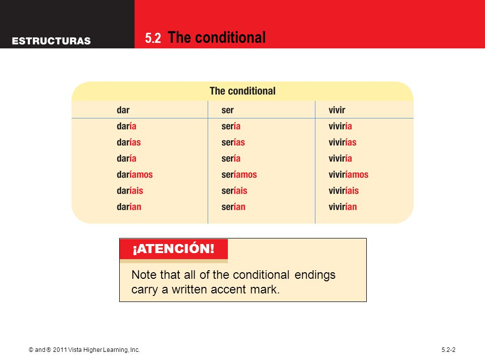 09/28/09 ¡ATENCIÓN. Note that all of the conditional endings carry a written accent mark.