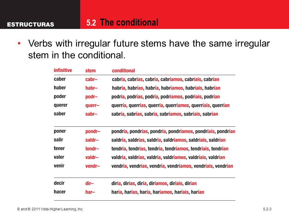 09/28/09 Verbs with irregular future stems have the same irregular stem in the conditional.