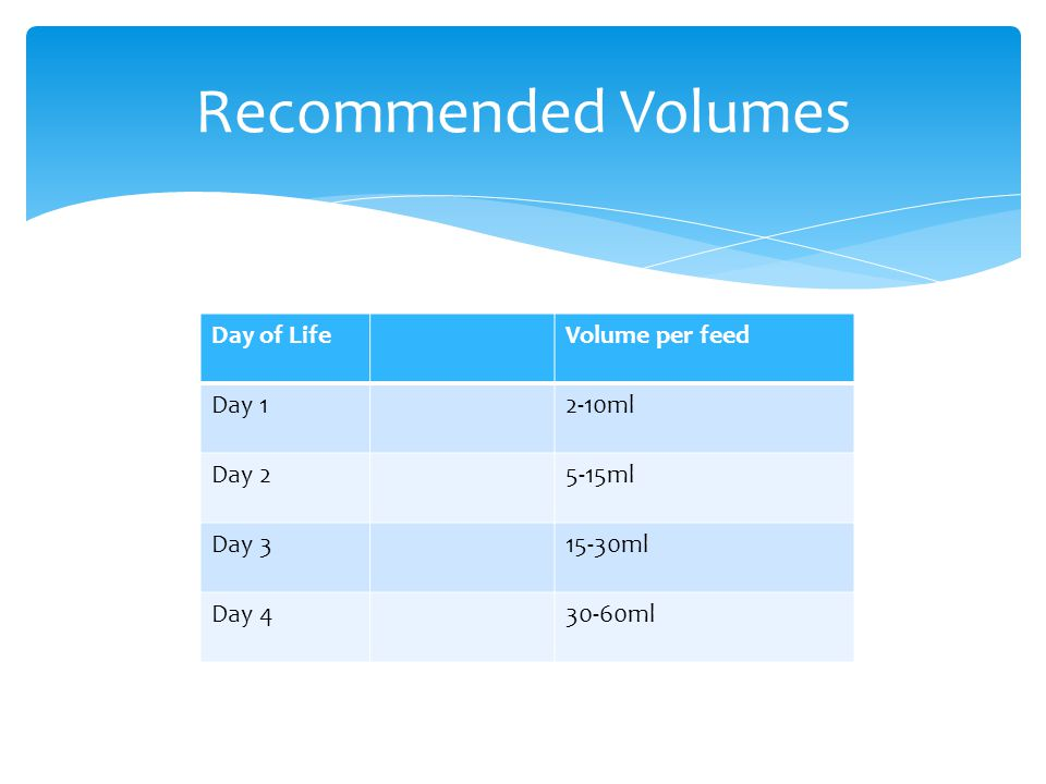 Recommended Volumes Day of Life Volume per feed Day 1 2-10ml Day 2