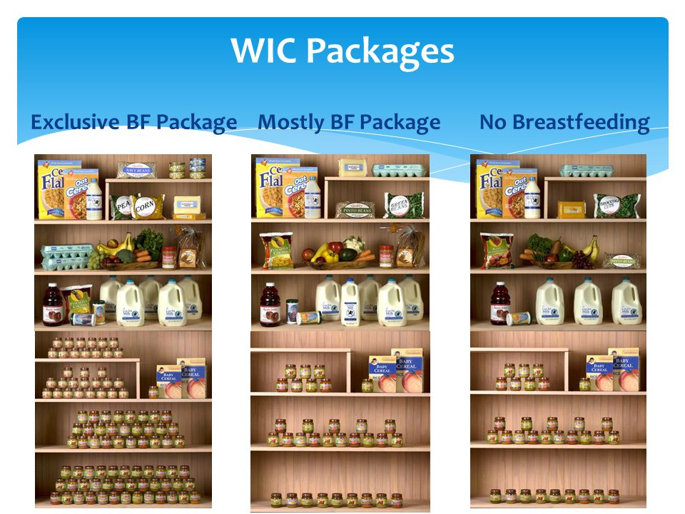 WIC Packages Exclusive BF Package Mostly BF Package No Breastfeeding