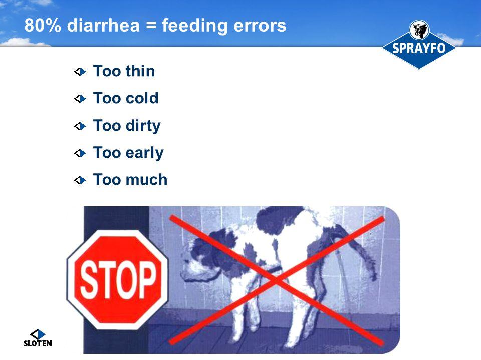 80% diarrhea = feeding errors