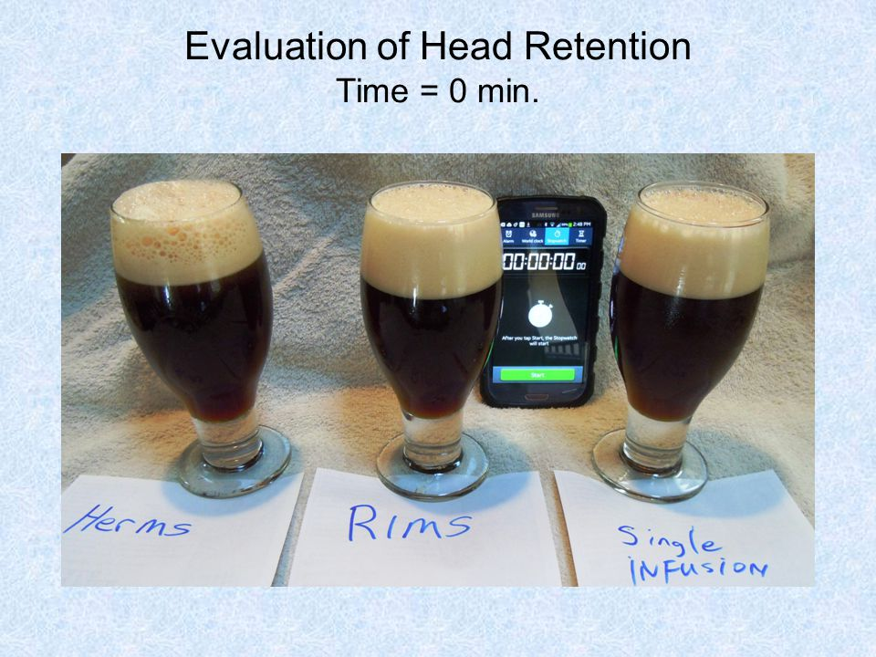 Evaluation of Head Retention Time = 0 min.