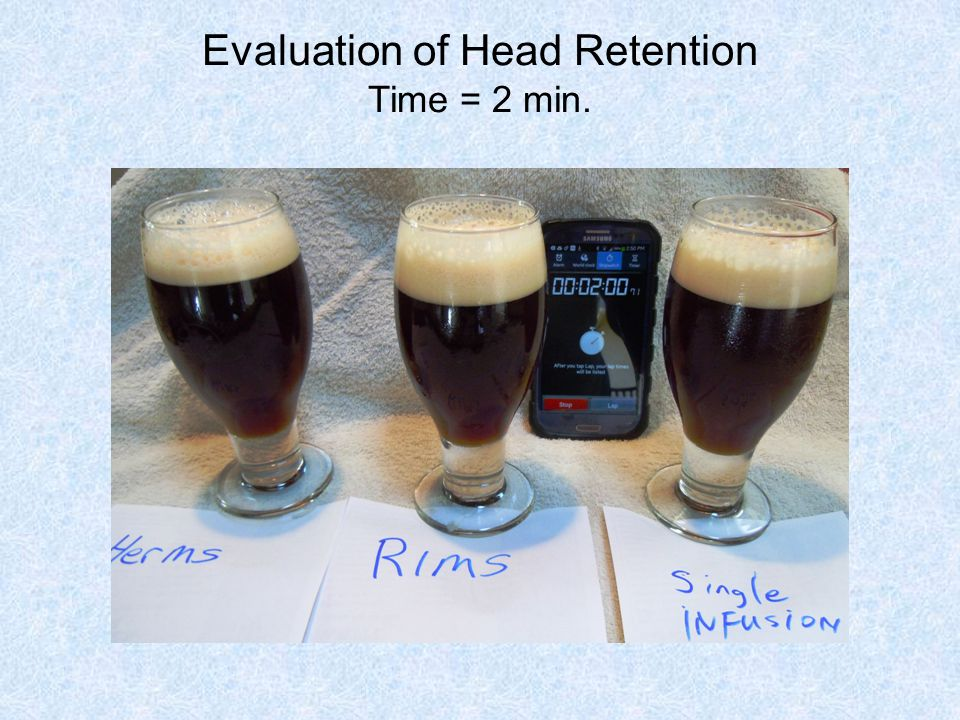 Evaluation of Head Retention Time = 2 min.