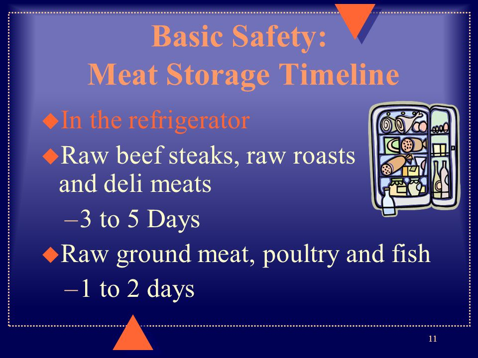 Basic Safety: Meat Storage Timeline