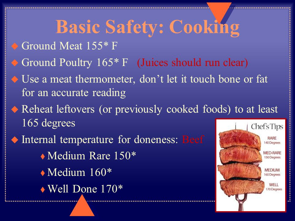 Basic Safety: Cooking Ground Meat 155* F