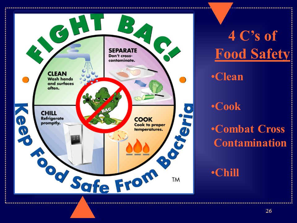 4 C's of Food Safety Clean Cook Combat Cross Contamination Chill