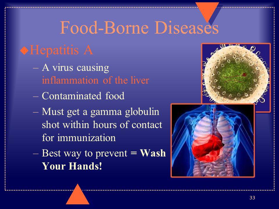 Food-Borne Diseases Hepatitis A