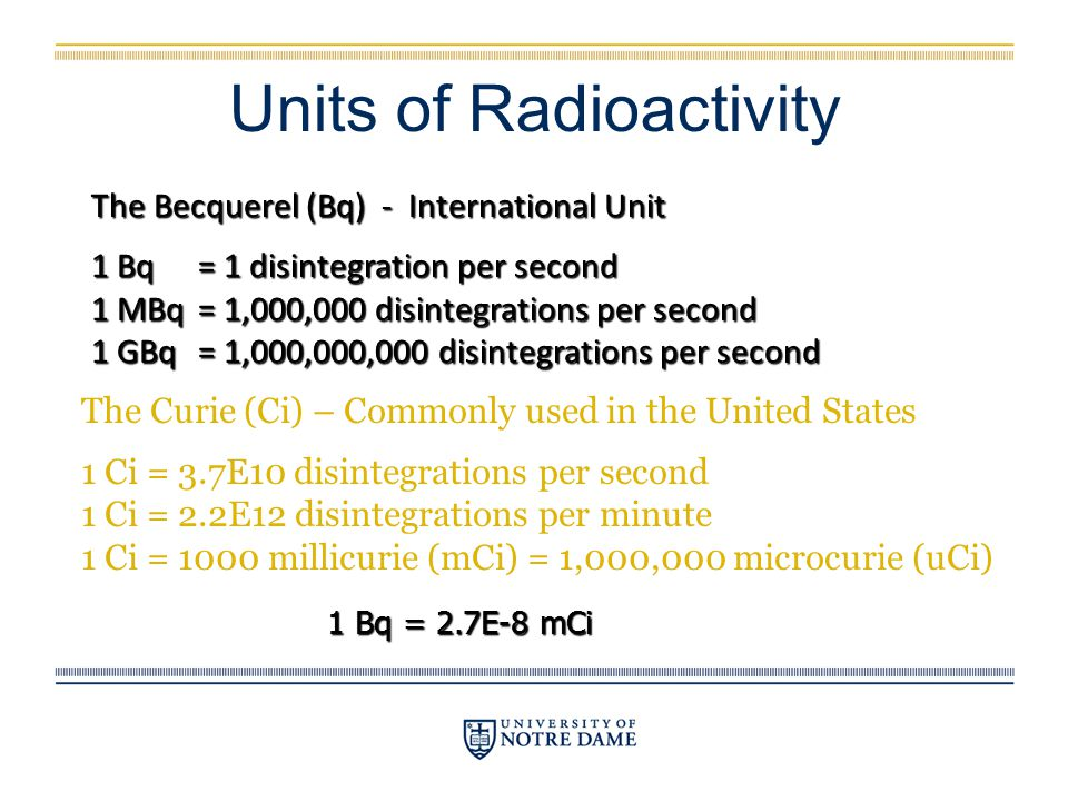 Units of Radioactivity