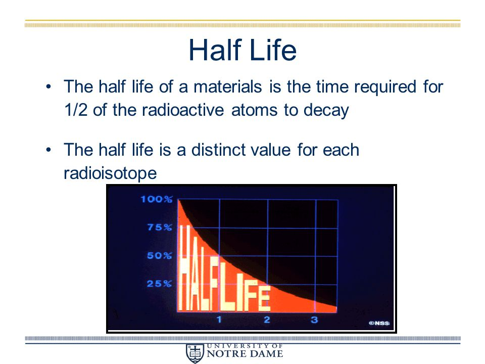 Half Life The half life of a materials is the time required for 1/2 of the radioactive atoms to decay.