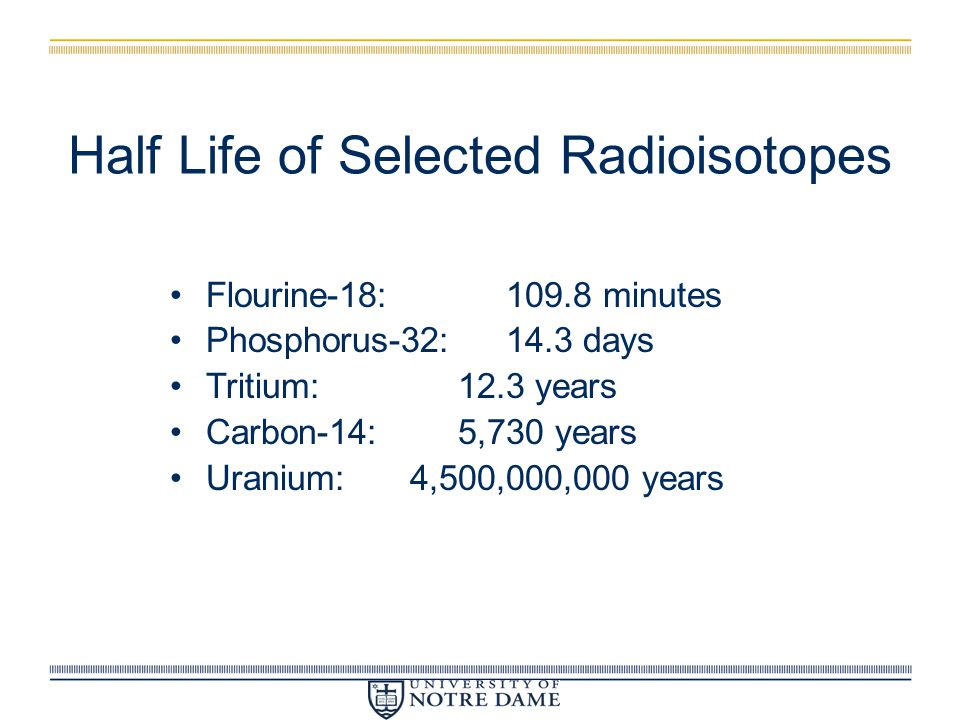 Half Life of Selected Radioisotopes