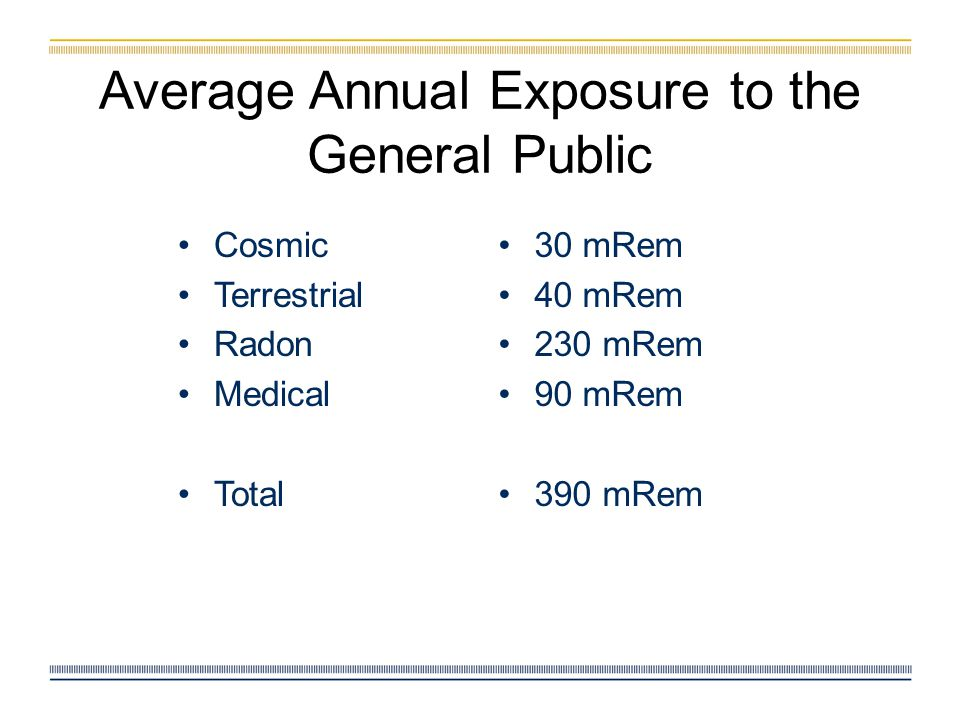 Average Annual Exposure to the General Public