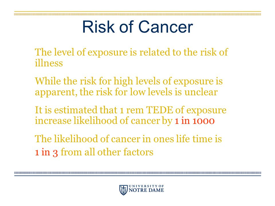 Risk of Cancer The level of exposure is related to the risk of illness