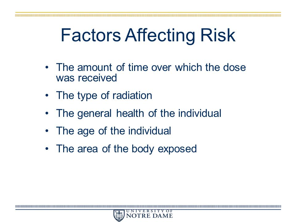 Factors Affecting Risk