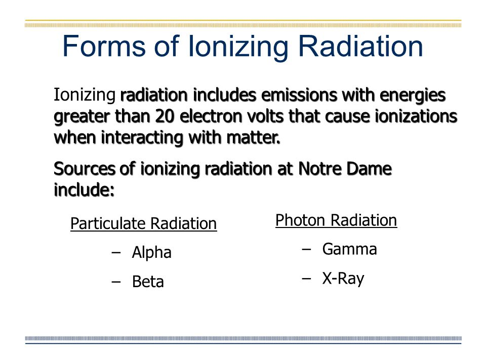 Forms of Ionizing Radiation