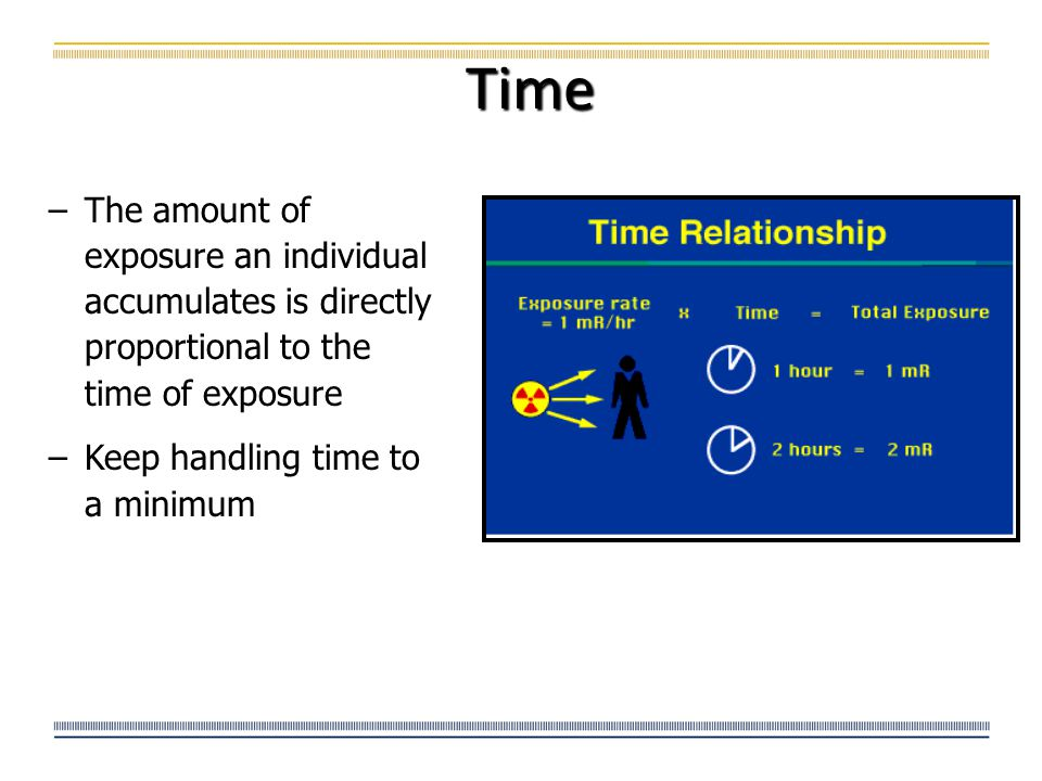 Time The amount of exposure an individual accumulates is directly proportional to the time of exposure.