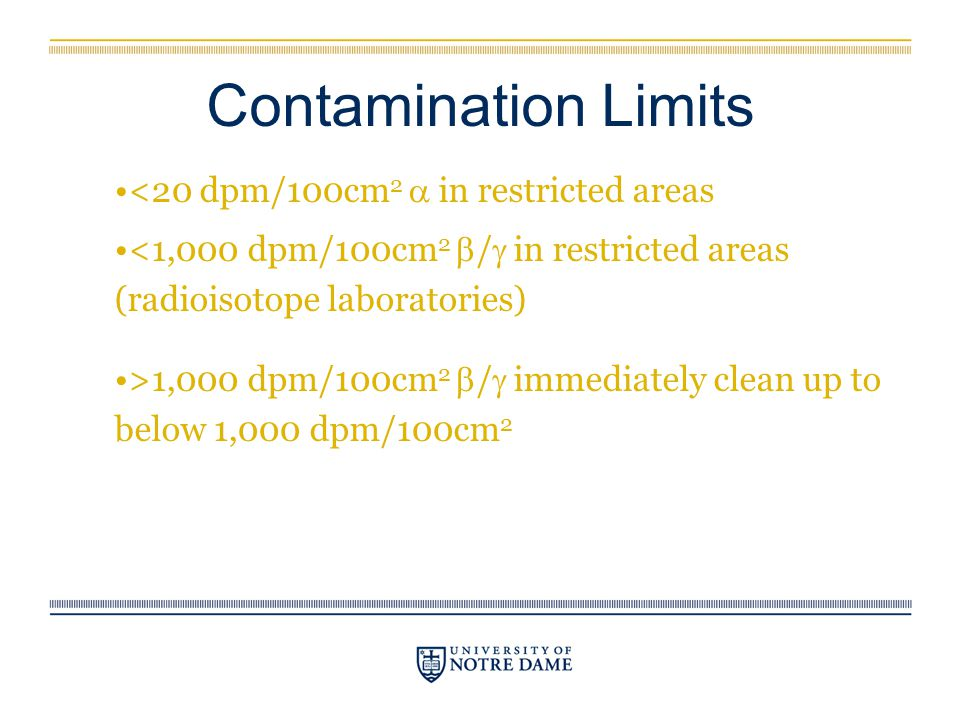 Contamination Limits <20 dpm/100cm2 a in restricted areas