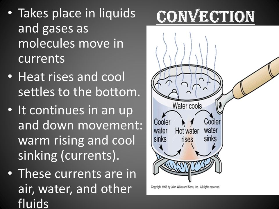 Convection Takes place in liquids and gases as molecules move in currents. Heat rises and cool settles to the bottom.