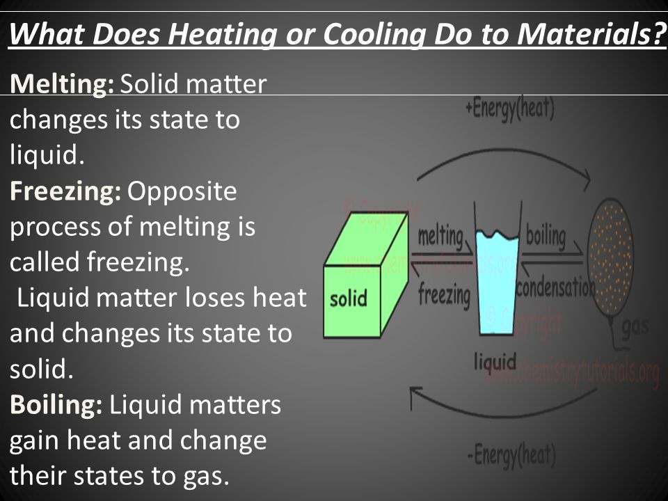 What Does Heating or Cooling Do to Materials