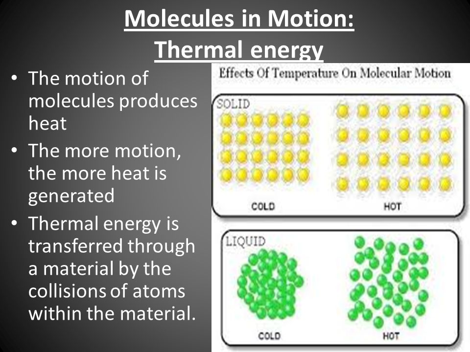 Molecules in Motion: Thermal energy