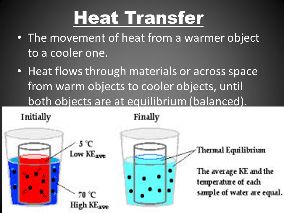 Heat Transfer The movement of heat from a warmer object to a cooler one.