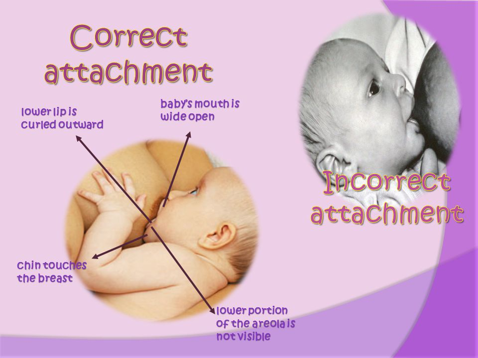 Correct attachment Incorrect attachment baby's mouth is wide open