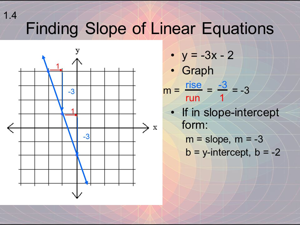 Finding Slope of Linear Equations