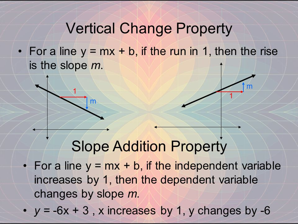 Vertical Change Property