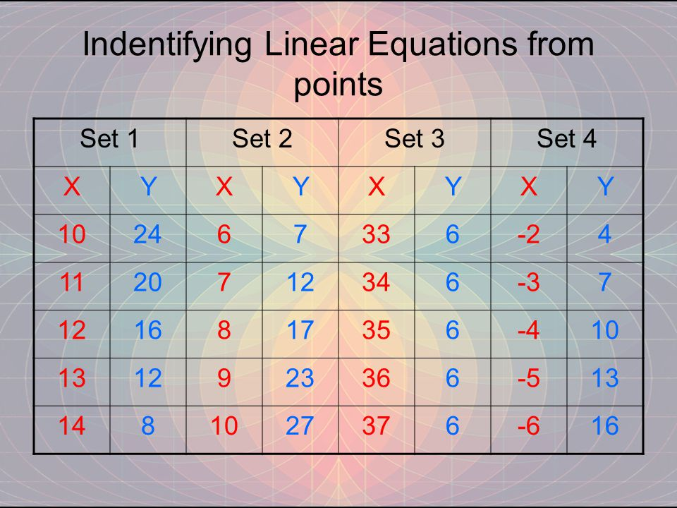 Indentifying Linear Equations from points