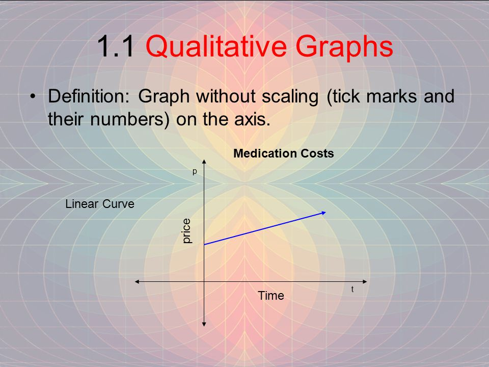 1.1 Qualitative Graphs Definition: Graph without scaling (tick marks and their numbers) on the axis.