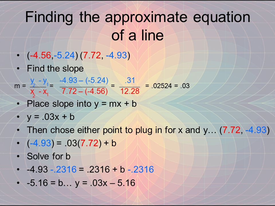 Finding the approximate equation of a line