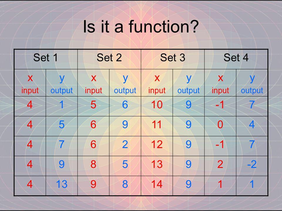 Is it a function Set 1 Set 2 Set 3 Set 4 x y 4 1 5 6 10 9 -1 7 11 2