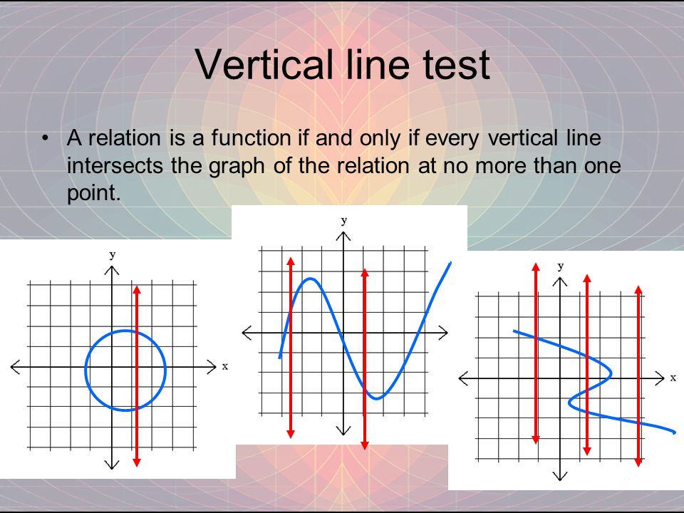 Vertical line test A relation is a function if and only if every vertical line intersects the graph of the relation at no more than one point.