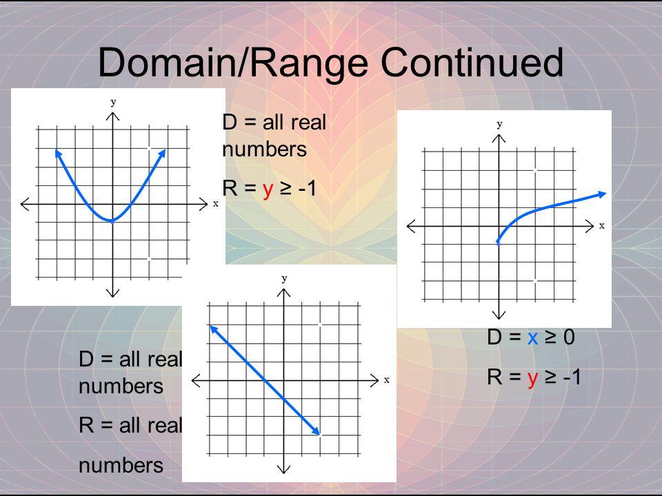 Domain/Range Continued